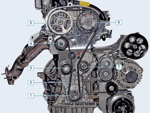 Замена ремня грм на рено дастер 1.6 16 клапанов