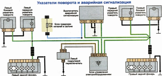 электросхемы Рено Дастер