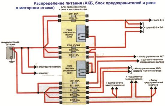 Вспомогательные электросхемы