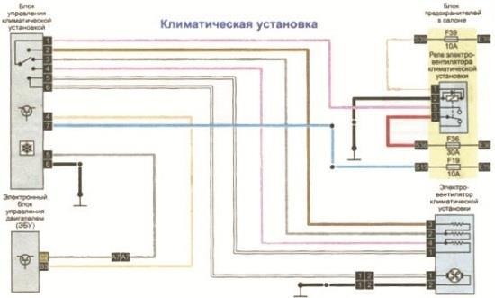 Электросхема отопителя (печки)