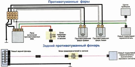 Электросхема противотуманных