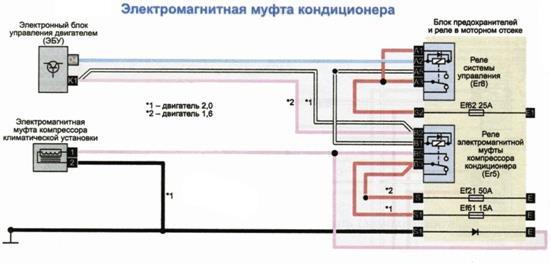 Электросхема включения