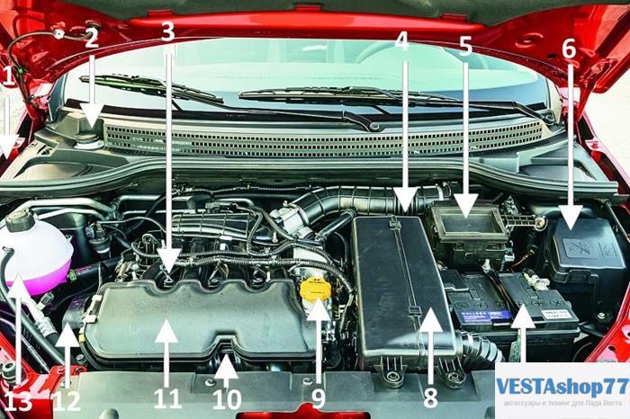 Моторный отсек автомобиля Lada Vesta